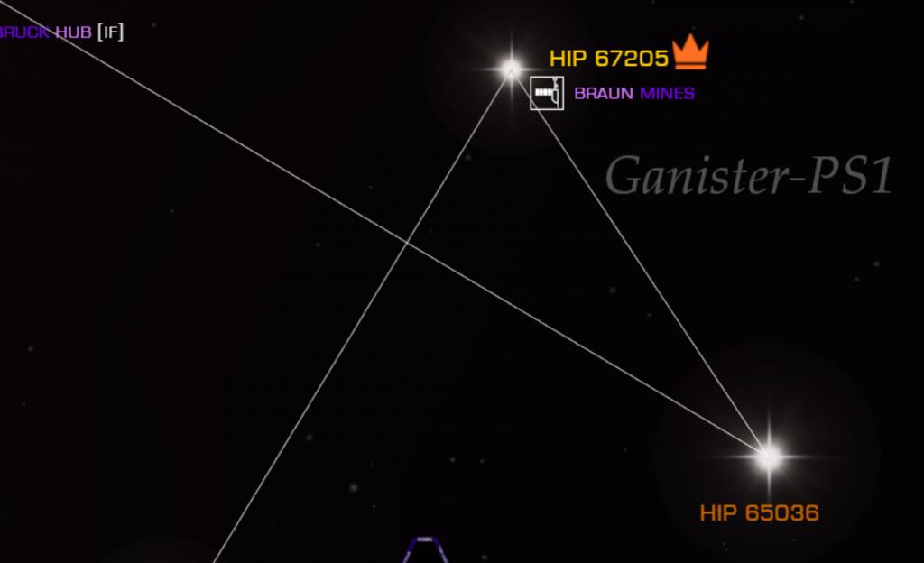 Ganister PS1 region