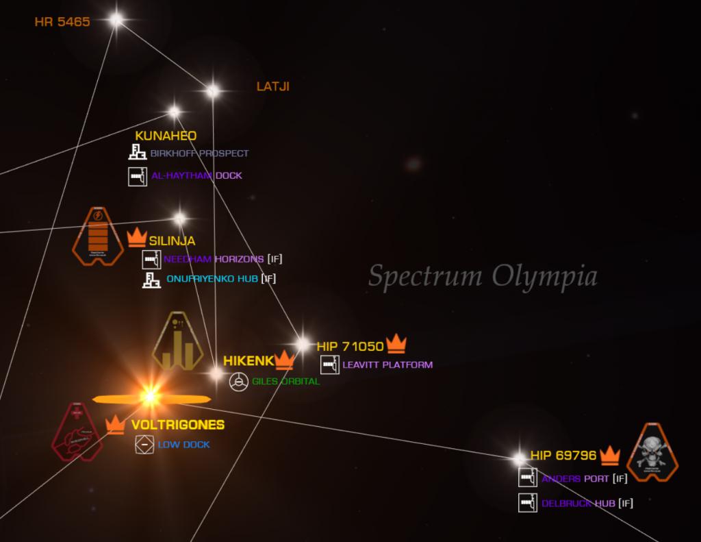Spectrum Olympia region
