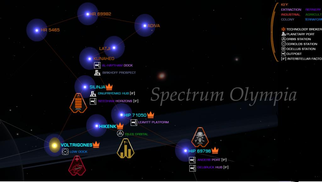 Spectrum_Olympia